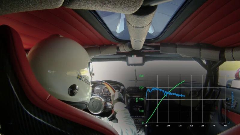 On-Board Video Shows Koenigsegg Regera Romp Its Way To Record 0-249-0 MPH Run