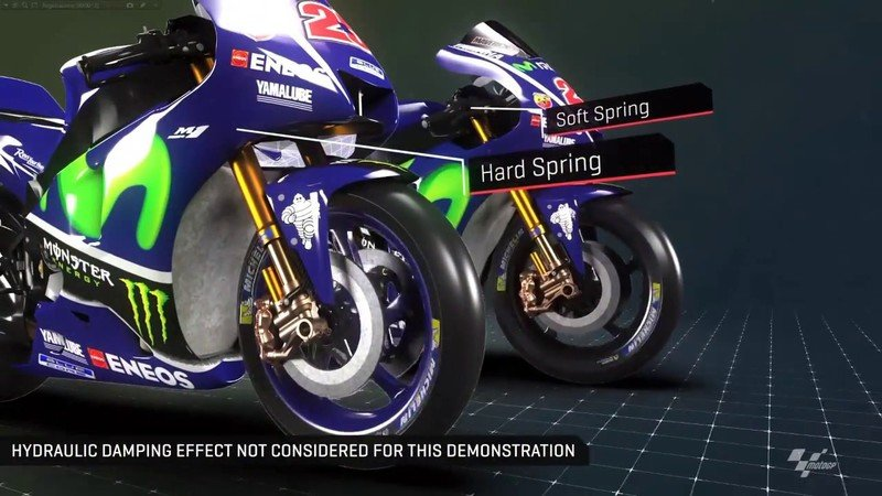 MotoGP tech that keeps us all humbled down