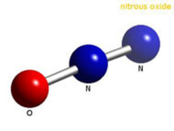 Nitrous Oxide  Wrongfully Called Nos