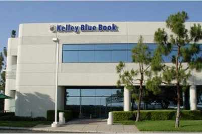Used Car Resale Value Kelly Blue Book Top Speed