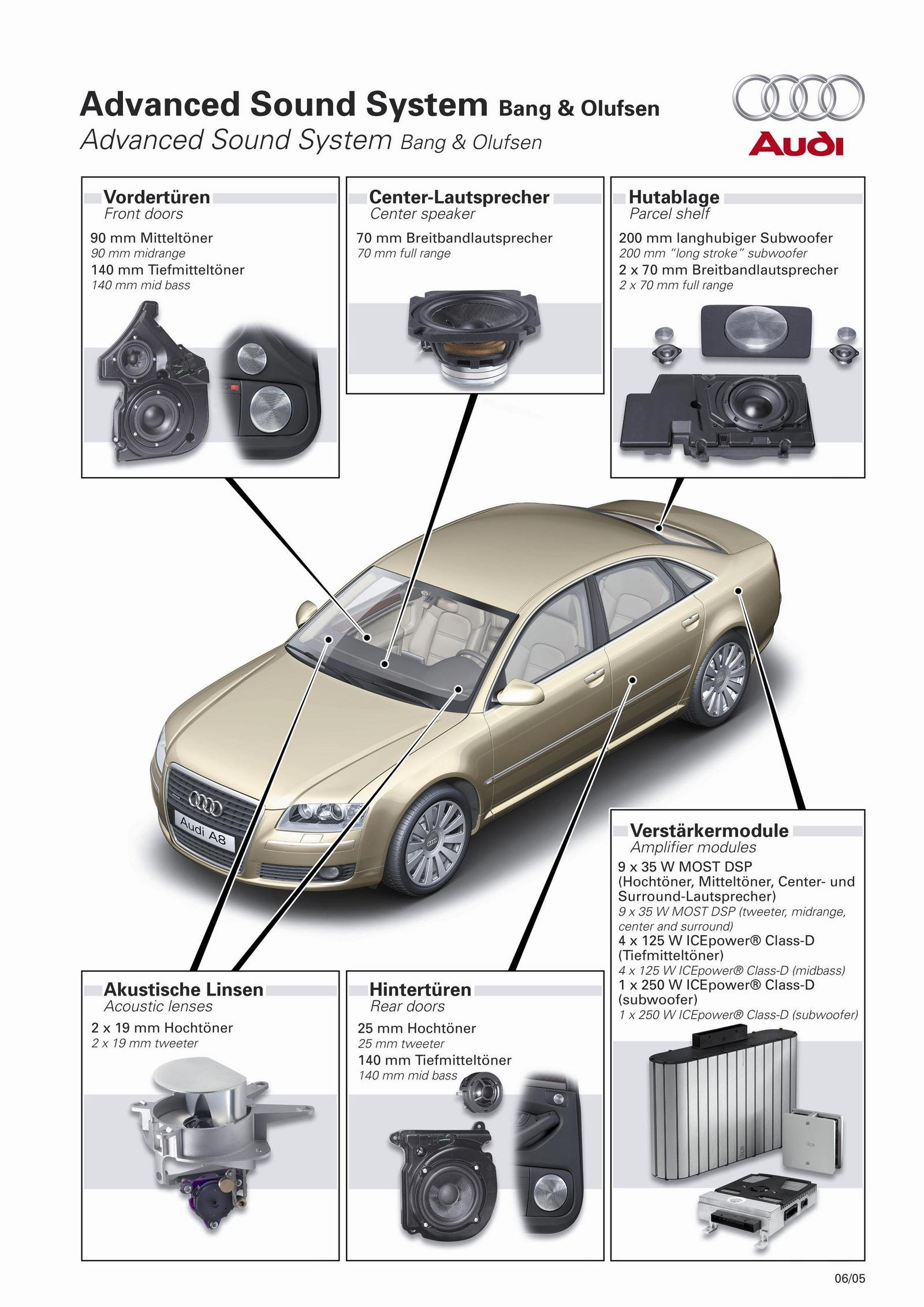 bang olufsen sound system in the audi a8 picture 107657 car news top speed. Black Bedroom Furniture Sets. Home Design Ideas