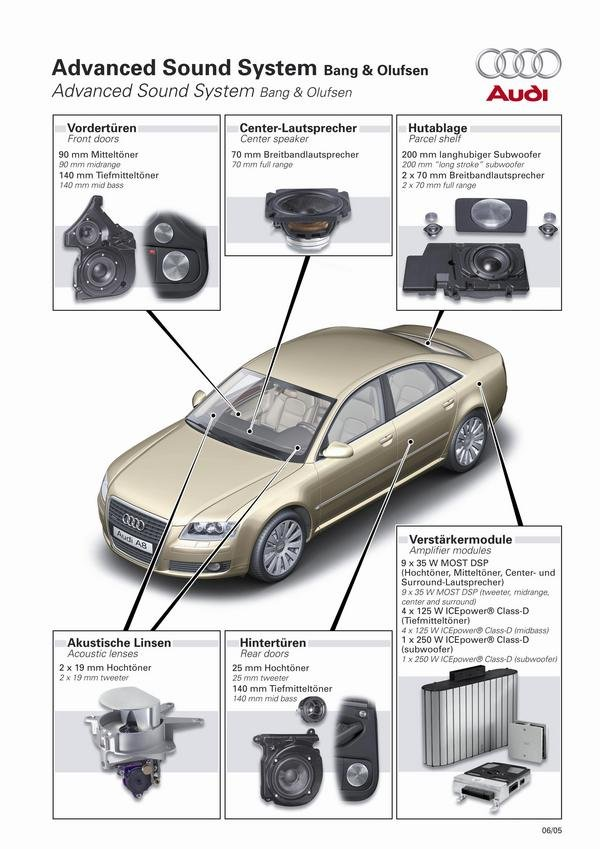 Saloon Car Meaning The Sportiest Saloon Car