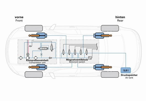 Audi A8 Air Suspension Diagram Get Free Image About