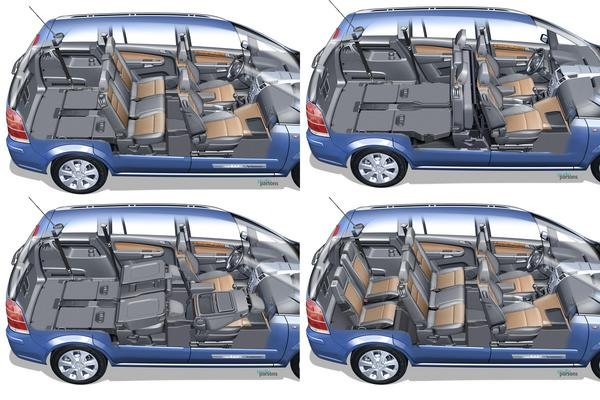 2007 opel zafira car review top speed. Black Bedroom Furniture Sets. Home Design Ideas