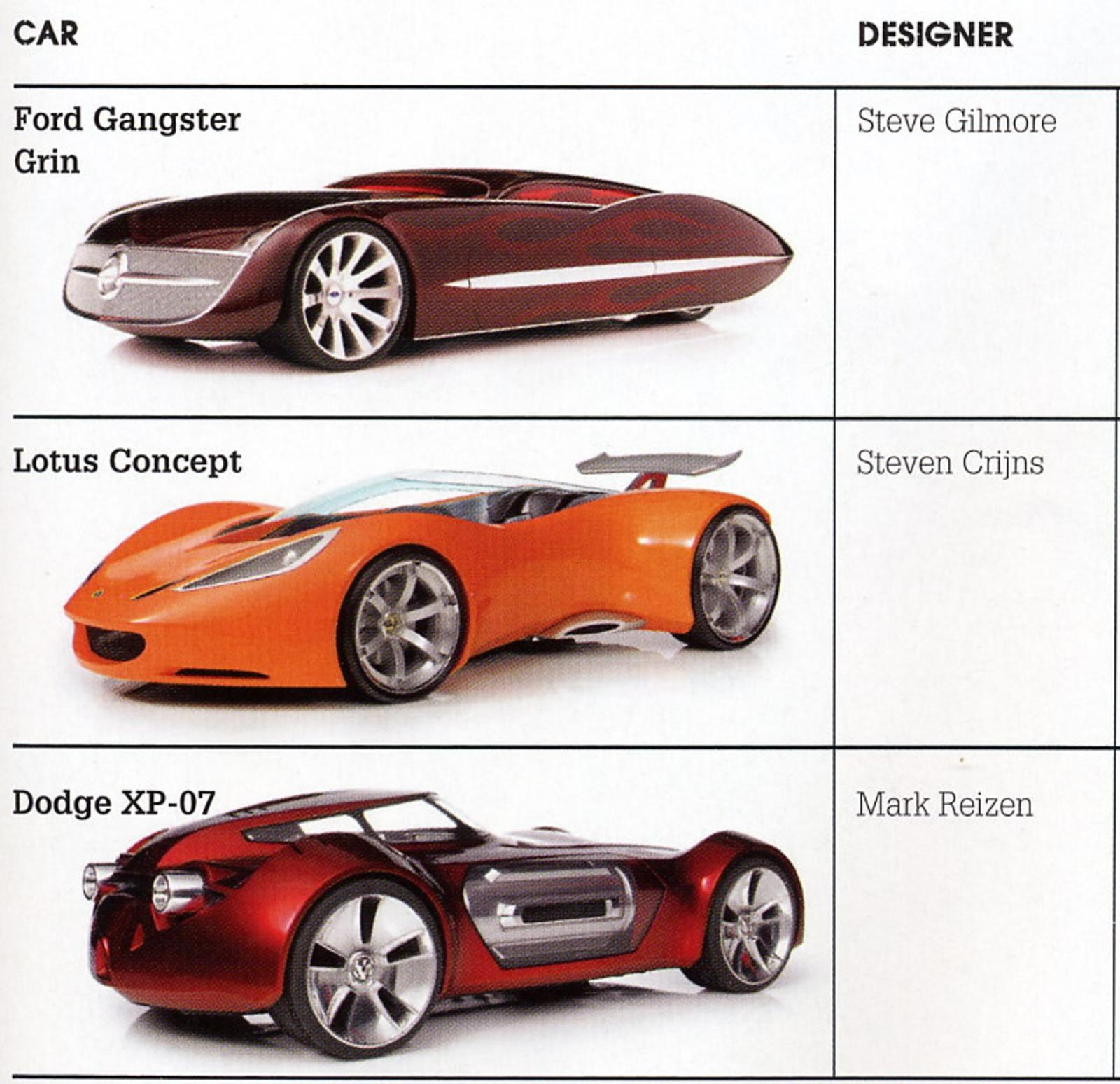Cool Concept Cars For Sale