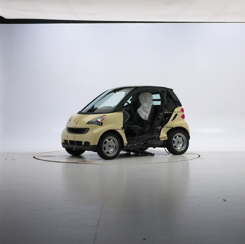 top crash test ratings for smart fortwo gallery 247217 top speed. Black Bedroom Furniture Sets. Home Design Ideas