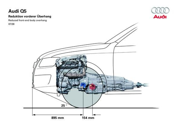 a4 wiring diagram audi a towbar wiring diagram audi trailer wiring audi a towbar wiring diagram audi trailer wiring diagram for 2009 audi q5 wiring diagram