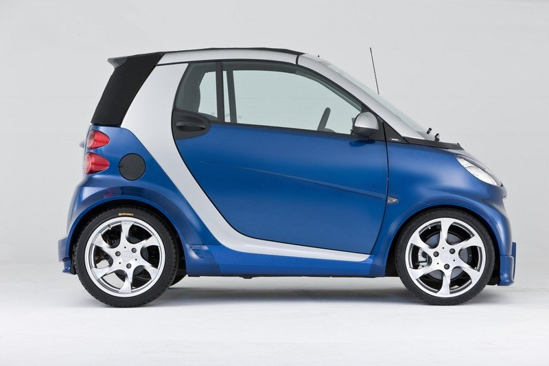 Lorinser puts on sale Smart ForTwo customization program