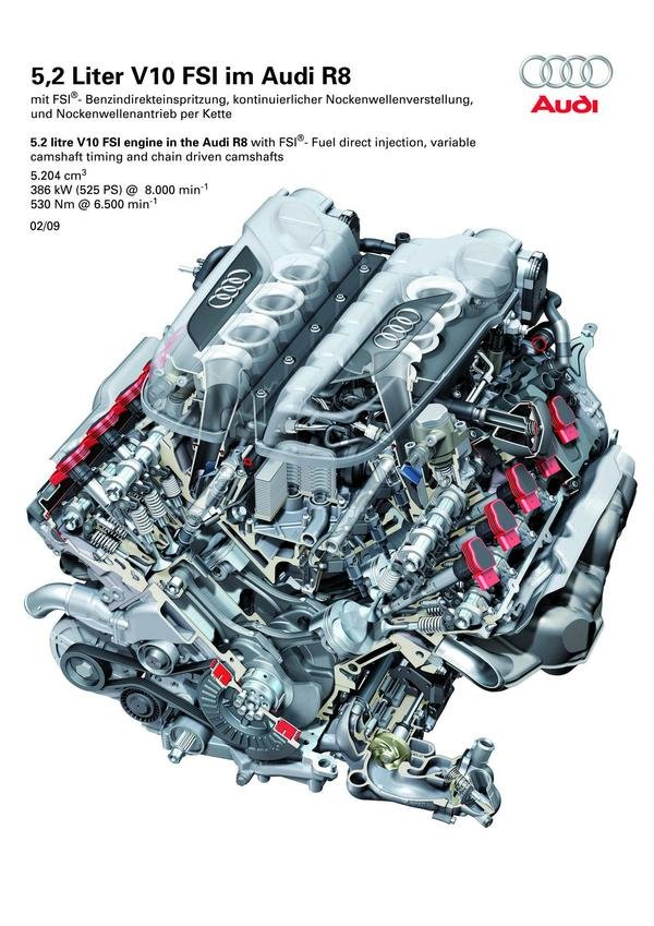 Audi W16 Engine Spec Audi Free Engine Image For User
