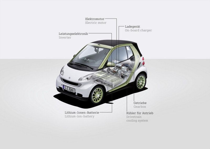 Smart Fortwo Electric Drive - image 338412