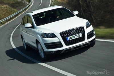 TopSpeed's 10 Best High-End SUVs