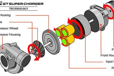 Turbo Vs Super: Battle of the Chargers Drivetrain - image 378256
