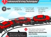 Get the 411 on Driving Techniques that could Save your Life - image 404713