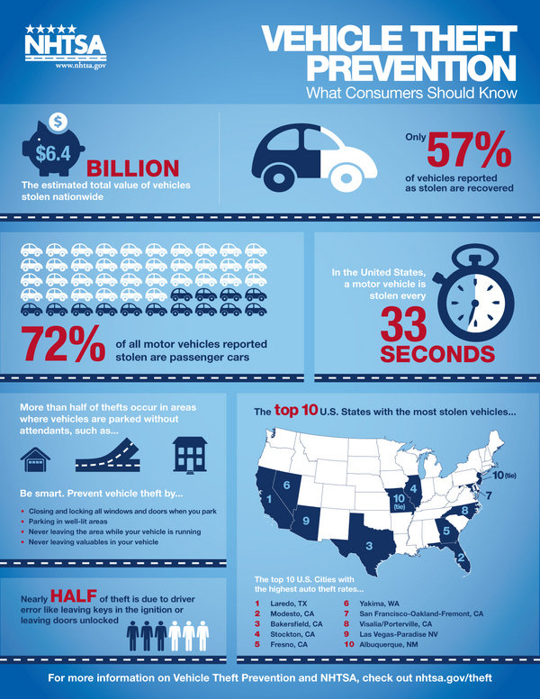 What Is The Cost Of Car Ownership For  Months