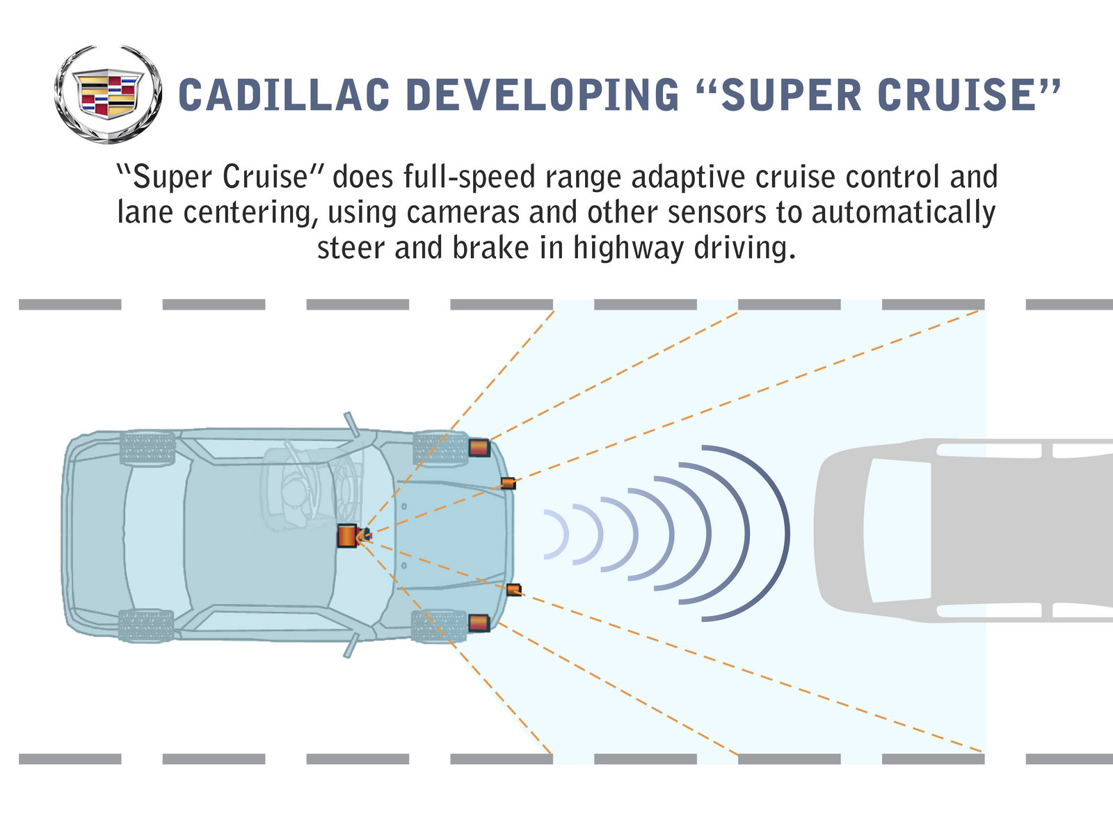 [DIAGRAM_5FD]  Video: Cadillac's Almost Self-Driving System On Display | Top Speed | Cadillac Cruise Control Diagram |  | Top Speed