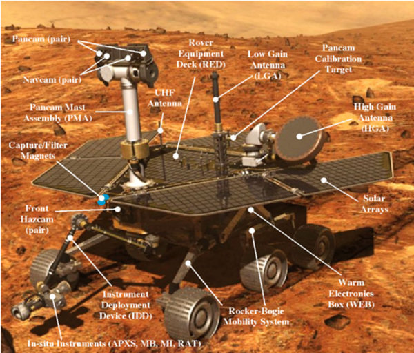 mars rover what is it - photo #23