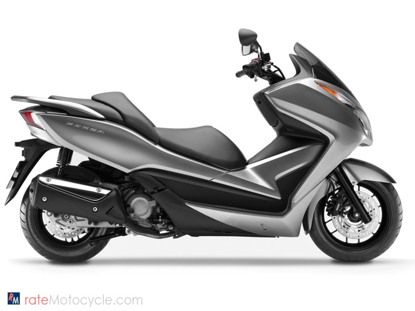 2014 honda forza review top speed. Black Bedroom Furniture Sets. Home Design Ideas
