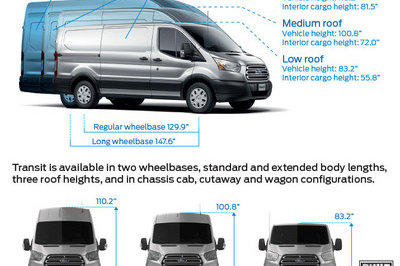 2014 Ford Transit Exterior - image 509444