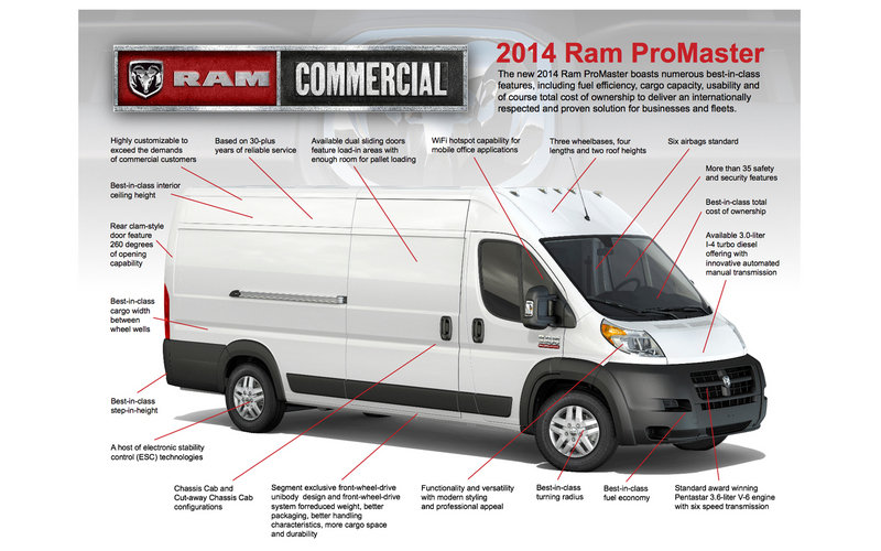 2014 Ford Transit Exterior - image 509445