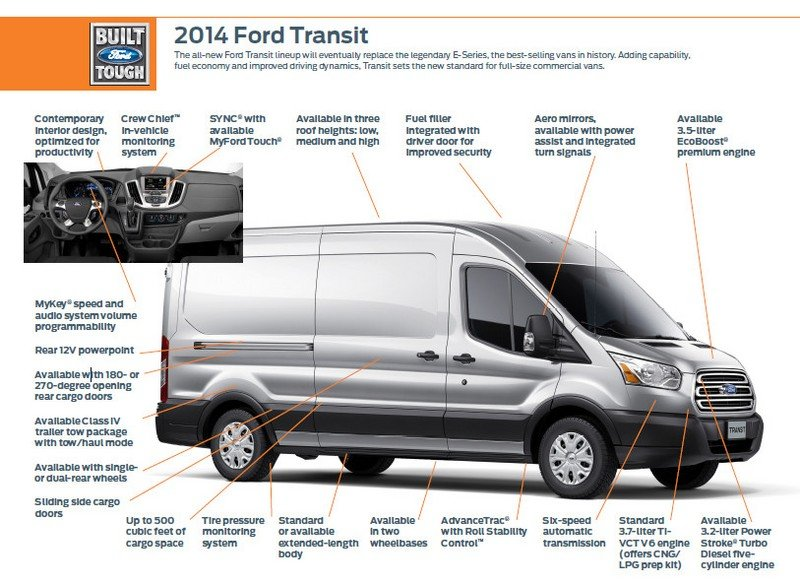 2014 Ford Transit Exterior - image 509442