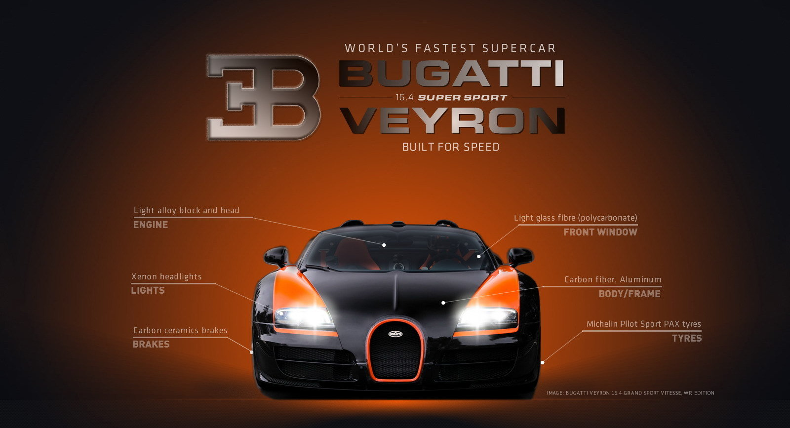 Car Infographics Bugatti Veyron The Fastest Supercar In