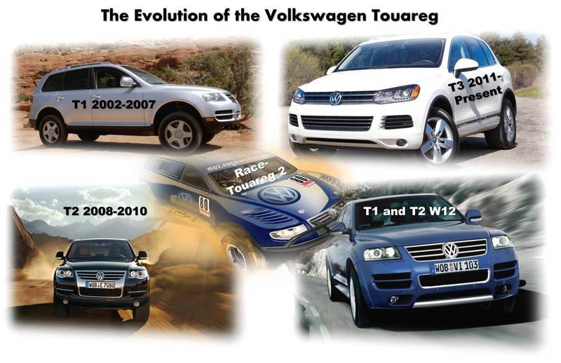 volkswagen touareg news and reviews top speed. Black Bedroom Furniture Sets. Home Design Ideas
