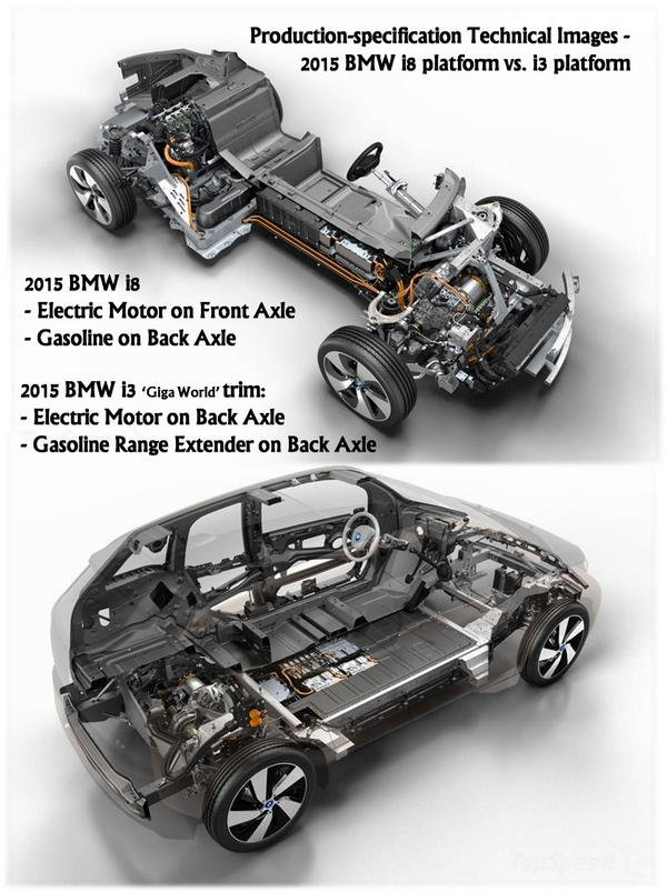 2016 Bmw I3 M Car Review Top Speed
