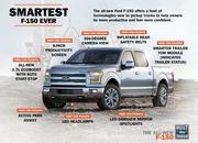 2015 Ford F-150 - image 538834