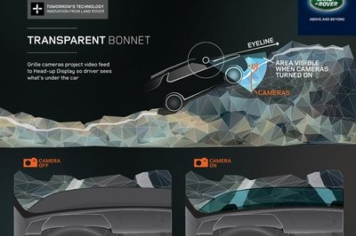 Video: Land Rover Reveals its Transparent Bonnet Concept
