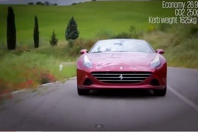 Video: Ferrari California T Review