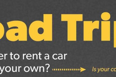 Infographic: Rent a Car vs Drive Your Own on Roadtrips