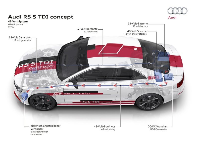 Audi Planning To Upgrade Vehicle Electric System To 48 Volts Exterior - image 565963