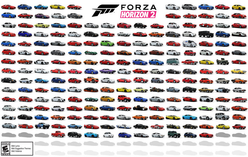 210 Cars: This is the Full Car Roster for Forza Horizon 2