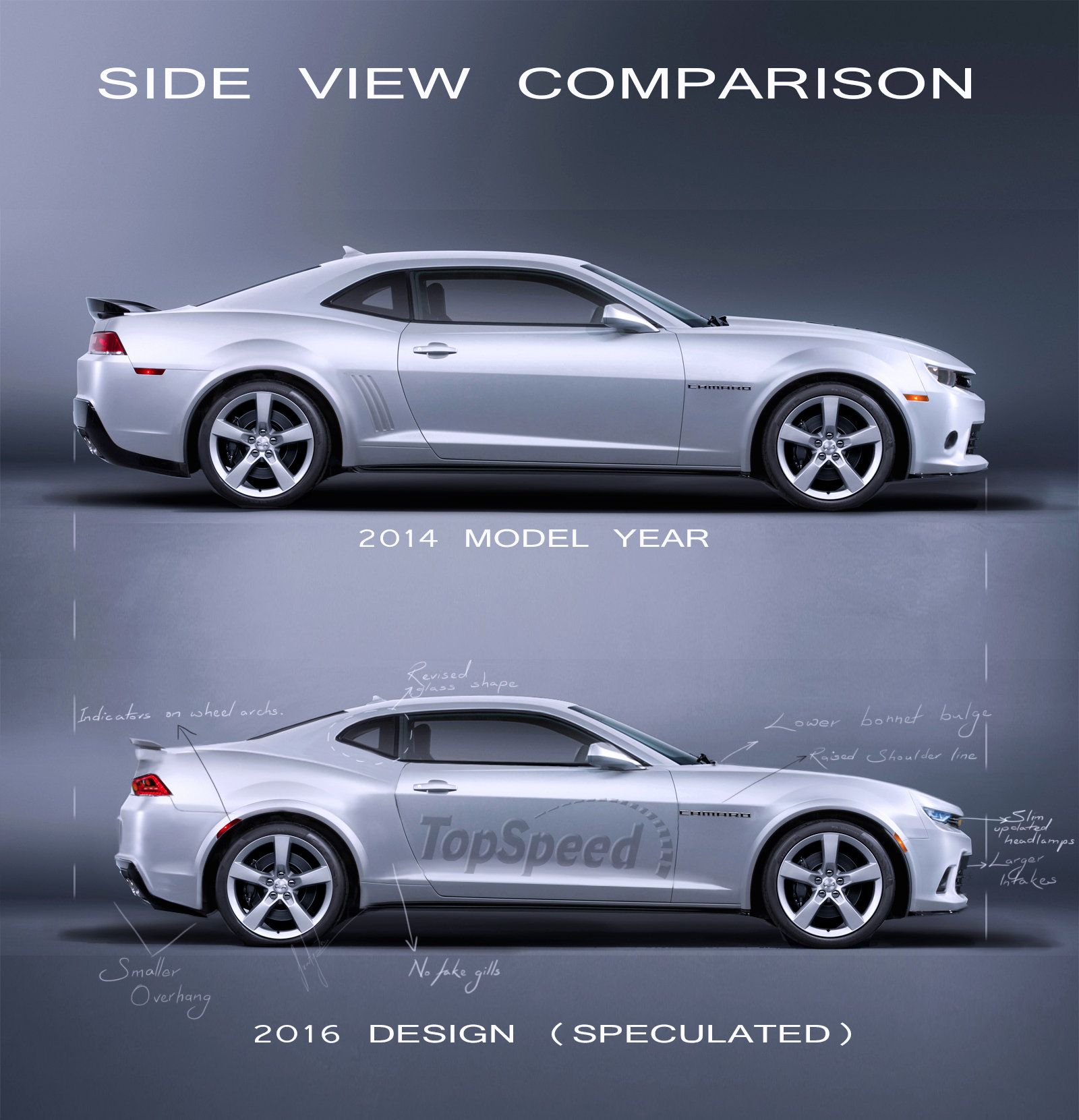 Top Speed 2016 Chevrolet Camaro Speculation Render Page 3 Simple Engine Diagram Images Pictures Becuo Re