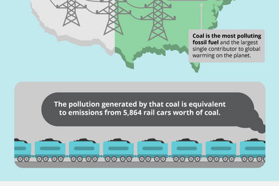 Infographic: Are Electric Cars Really Green?