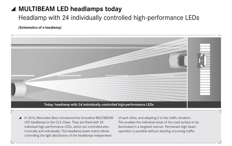 Mercedes Previews Its New LED Headlights - image 577903