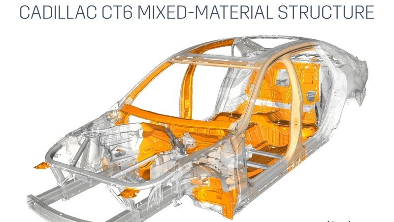Cadillac CT6 Wil Use Mixed-Material Structure