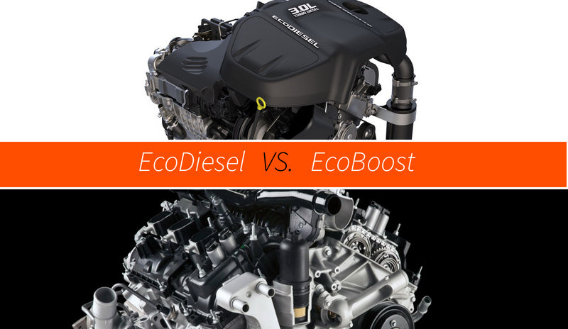 EcoDiesel Vs EcoBoost - Picture 631920 | truck News @ Top Speed