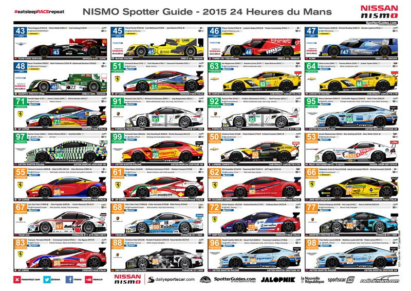 24 Hours Of Le Mans - Full Cars Guide Exterior Brochure - Marketing - image 633218
