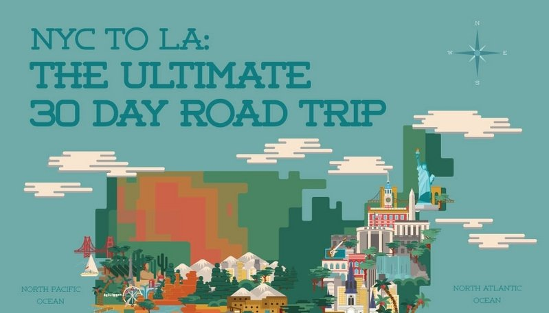 "Car Infographic: ""NYC to LA: The Ultimate 30 Day Road Trip"""