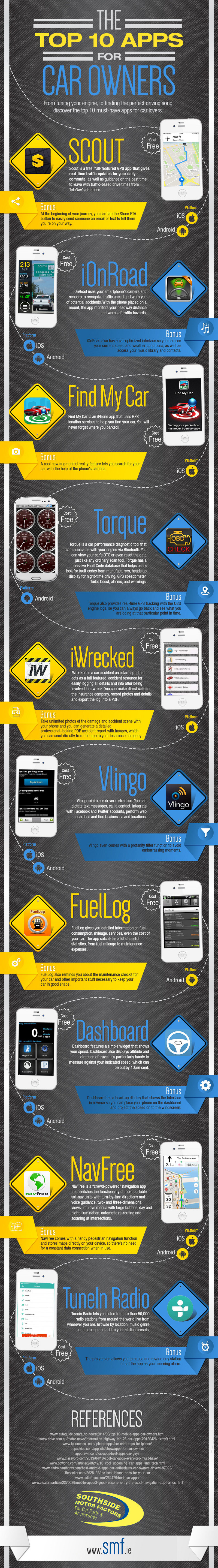 Car Infographic: Top 10 Apps for Car Owners