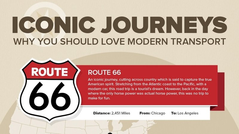 Car Infographic: Iconic Journeys, Why You Should Love Modern Transport