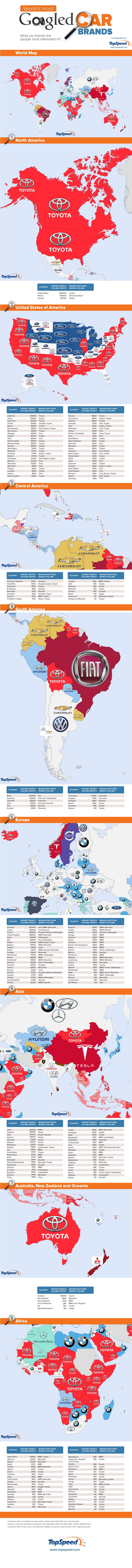 The World's Most Searched Car Brands: Infographic