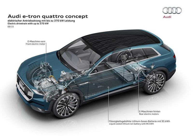 2015 Audi E-Tron Quattro Concept High Resolution Drivetrain - image 646026