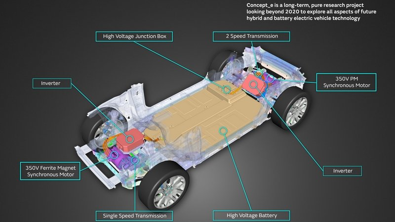 Jaguar Land Rover Reveals Its Electric Drive Module Technology