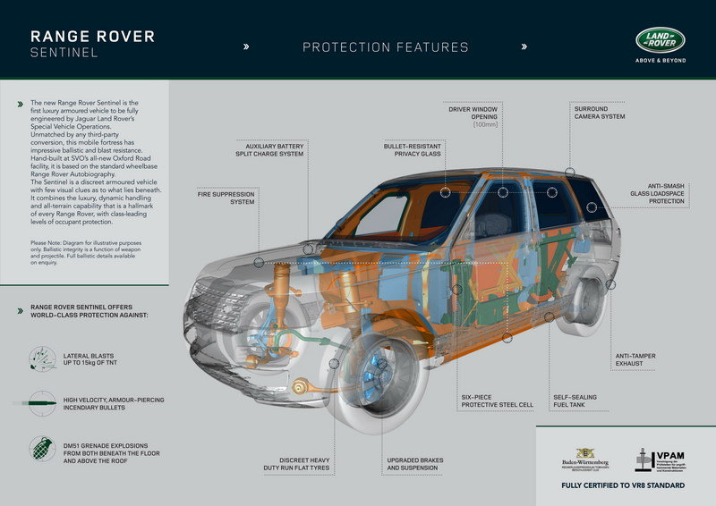 2016 Land Rover Range Rover Sentinel Brochure - Marketing - image 644929