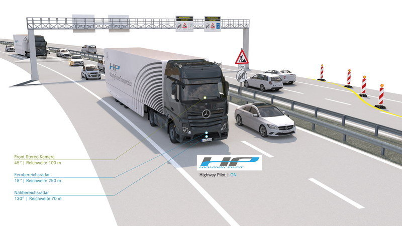 Mercedes-Benz's Self-Driving Truck Rolls Down The Autobahn High Resolution - image 649464