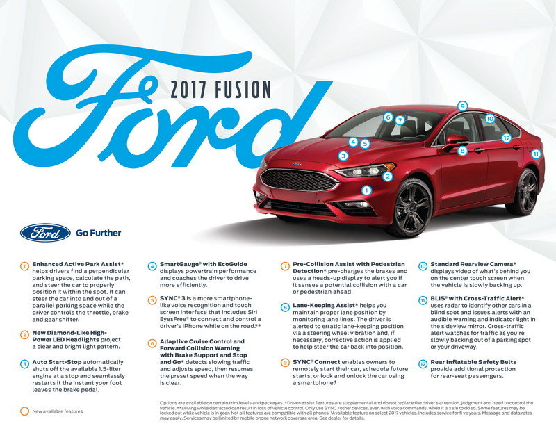 2017 Ford Fusion High Resolution - image 661253