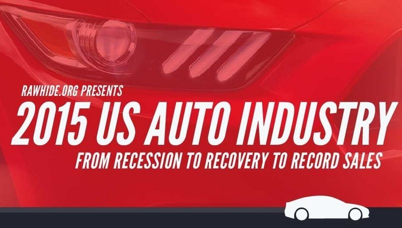 Car Infographics: 2015 Auto Industry: From Recession to Recovery to Record Sales