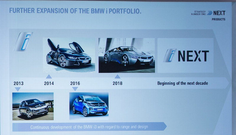 BMW Going All-In On Electric Mobility And Technological Advancements